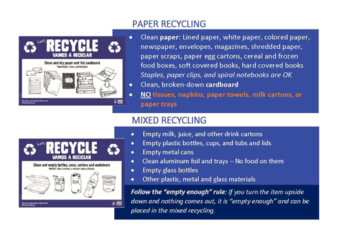 Dual stream recycling signs (paper and metals, plastic, glass)