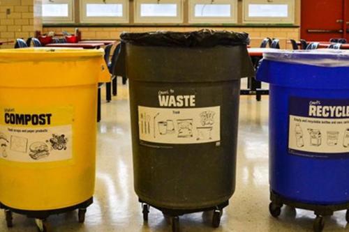 Food Amp Garden Waste Schools Zero Waste Dc