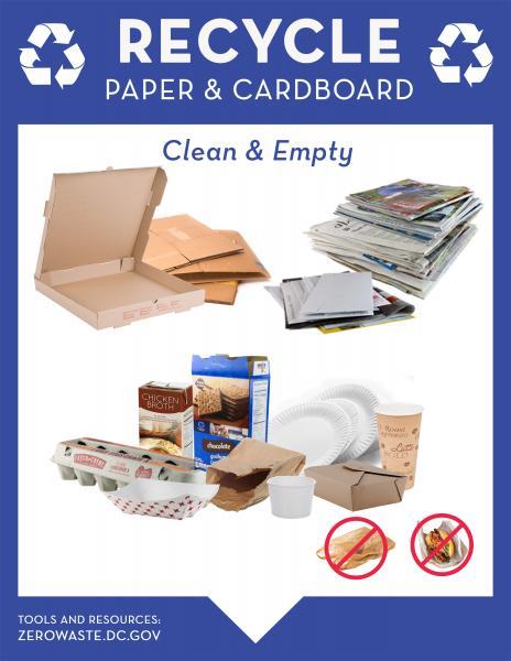 Resources Businesses Zero Waste Dc