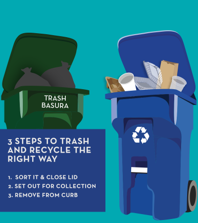 3 steps to trash and recycle the right way